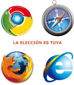 myGestión Multi-Browser