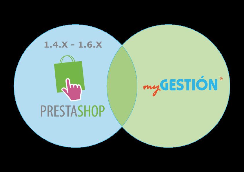 Nuevo Conector para Prestashop 1.6.x