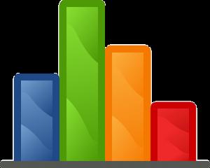 Empieza a medir el rendimiento de tu negocio con un cuadro de mando